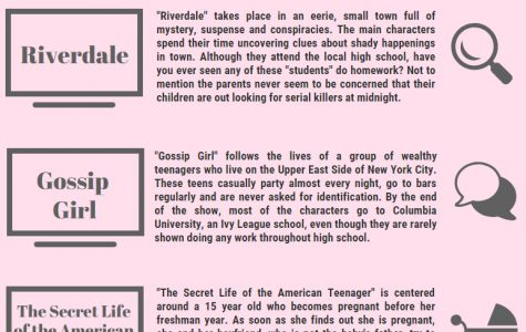 High school on the silver screen