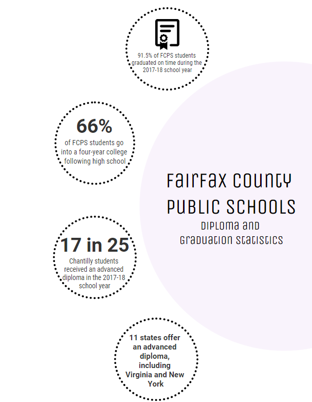 source%3A+Virginia+Department+of+Education