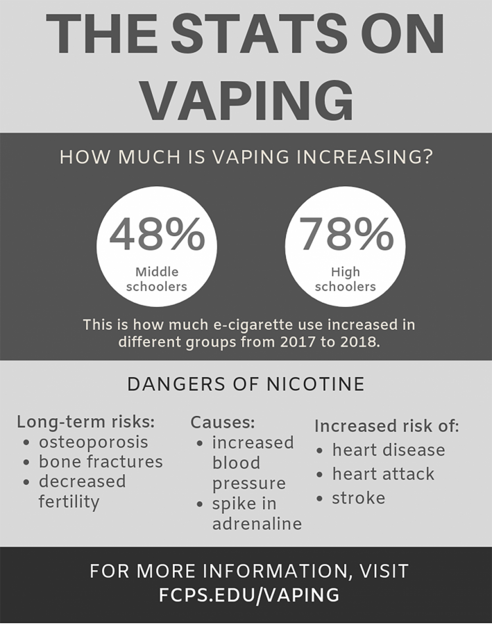The+vaping+epidemic+must+be+stopped