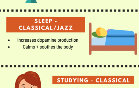 Music on the Mind: How your favorite songs affect you