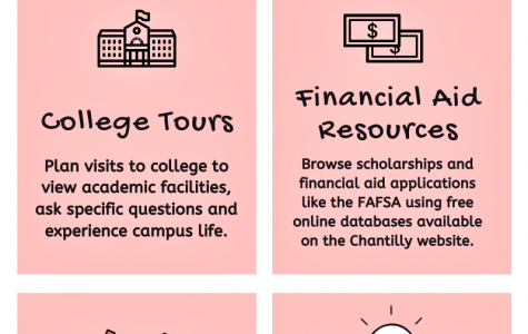 College and career resources prepare students for life beyond high school