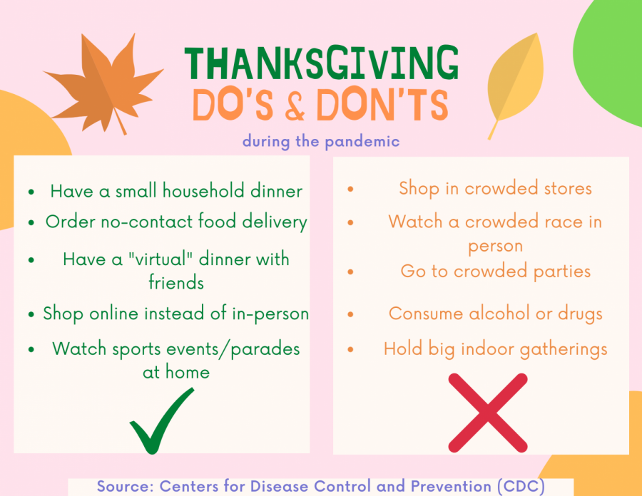 The+Centers+for+Disease+Control+want+everyone+to+stay+safe+during+the+Thanksgiving+holiday.+