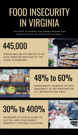 For more information, please see the Capital Area Food Bank, Commonwealth of Virginia.