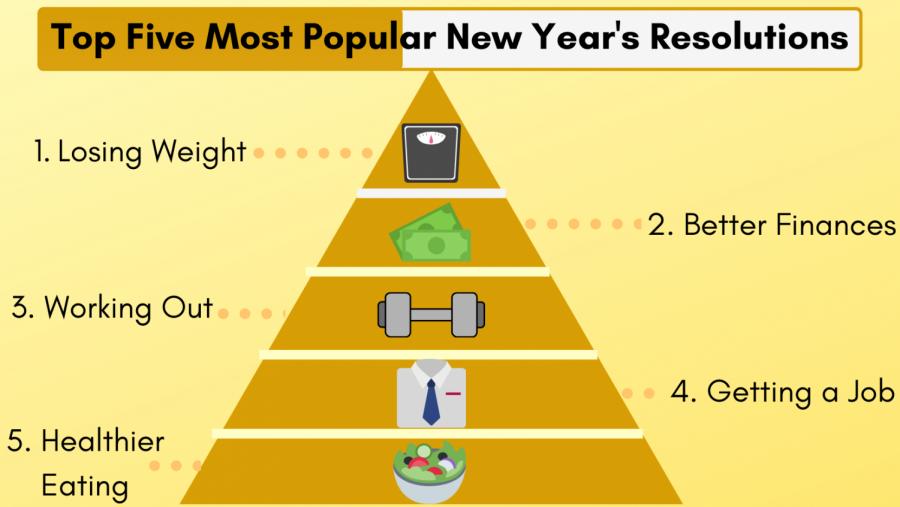 Infographic+by+Mahika+Sharma.+Source%3A+Parade