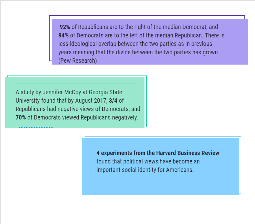 Information from the Harvard Business Review, Pew Research, and a study by Jennifer McCoy at Georgia State University illustrates the growth of political division in the country.