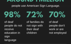 For more information see the articles on ASL on Newsweek and Wikipedia.