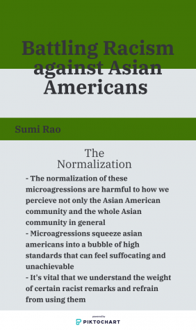 For more information on understanding racism against Asian Americans, visit MedicalNewsToday.com