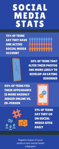 Social media worsens teen mental health