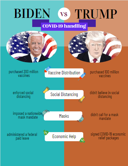 See the Biden-Harris Plan to beat COVID-19 for more information at https://www.whitehouse.gov/priorities/covid-19/.