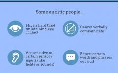 """Autism is a spectrum,"" and there are different characteristics of Autism Spectrum Disorder. Source: LifeLine Connections"