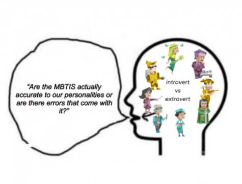 As the Myer-Briggs MBTI personality test is gaining popularity, some are questioning the true accuracy of the tests. There are many limitations to the 16 types have that can't completely correspond to one's personality.
