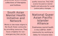 Guide to organizations dedicated to the mental health care of the Asian American Pacific Islander Communities.