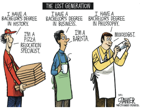 Courtesy of the Columbus Dispatch. Jokes circulate about the value of liberal arts majors.