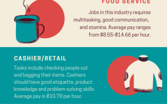 Job opportunities for teens are diverse and can be found in multiple different industries. Source: Monster.com